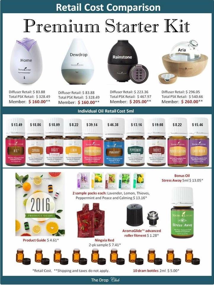 retail-cost-comparison